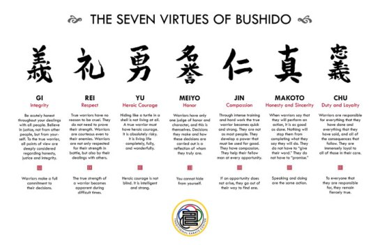 The Virtues of Bushido