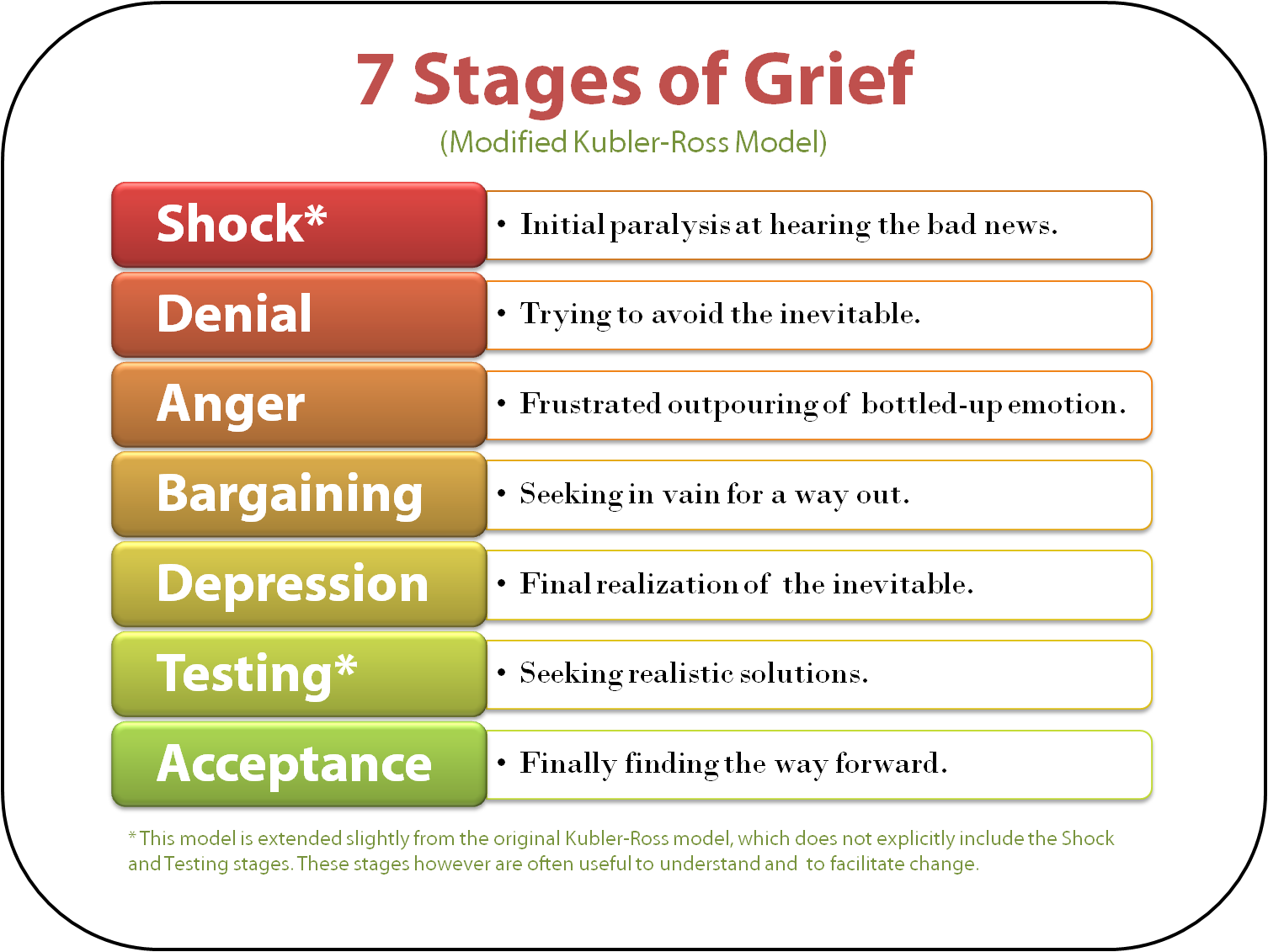 essays on adolescent bereavement Strong essays: grief and bereavement in the a grieving period - this paper will firstly discuss common areas of grief experienced by an adolescent.