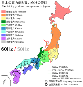 572px-Power_Grid_of_Japan_svg