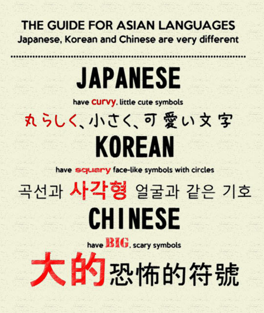 Asian Culture And Language 93