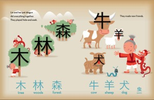 I've finally found a way to learn eastern languages!